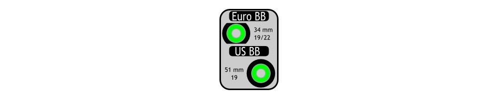 Euro BB / US BB